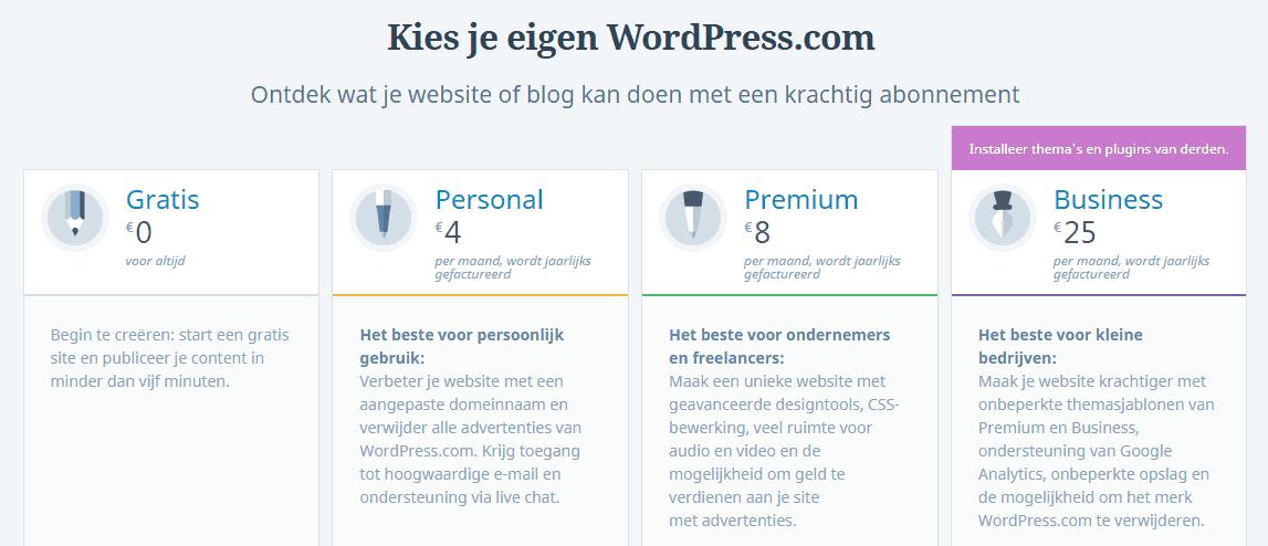 WordPress.com abonnement